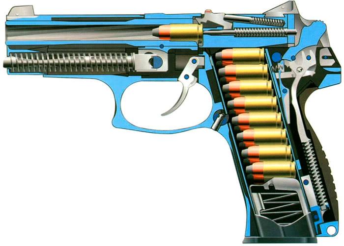 Стрелковое оружие - Пистолет